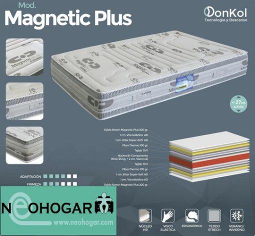 Caracteristicas Magnetic
