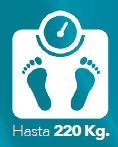 220 kg